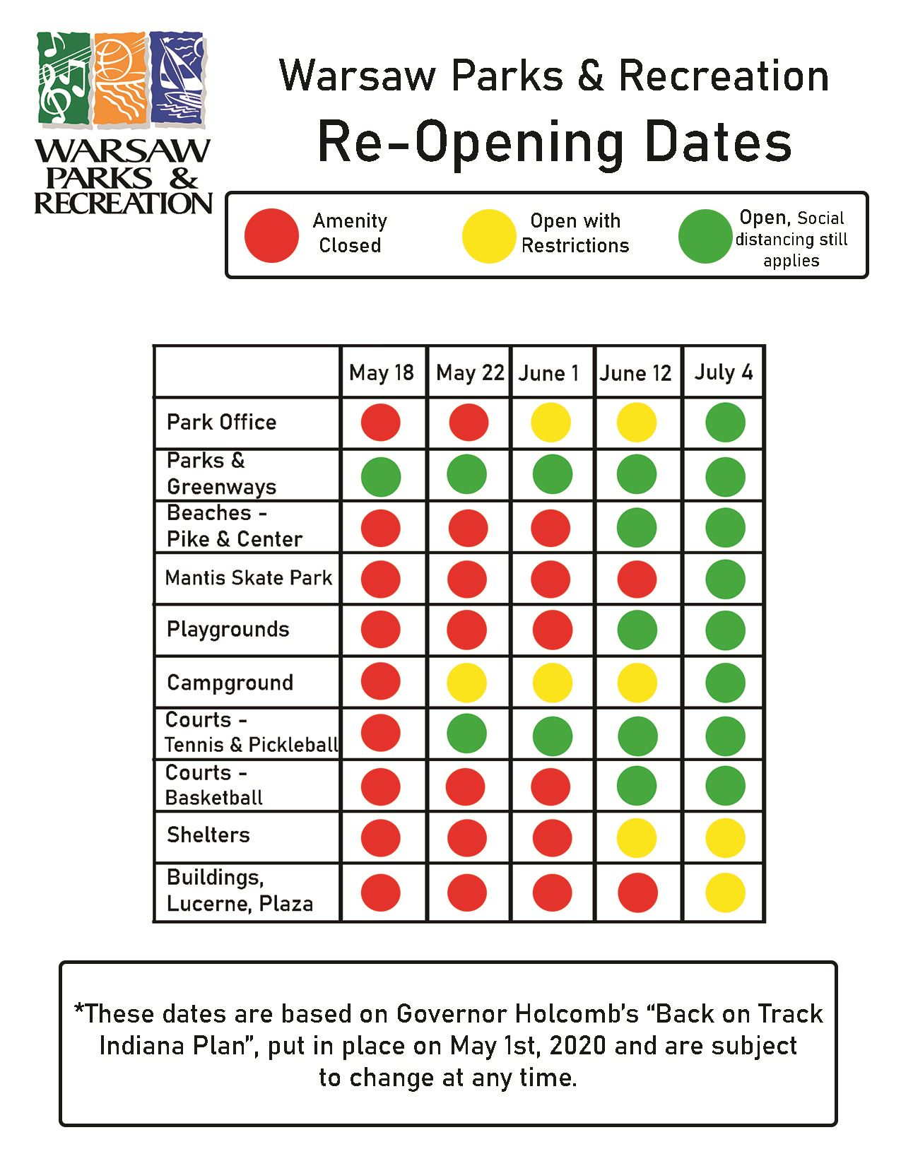 Parks and Recreation Reopening Grid